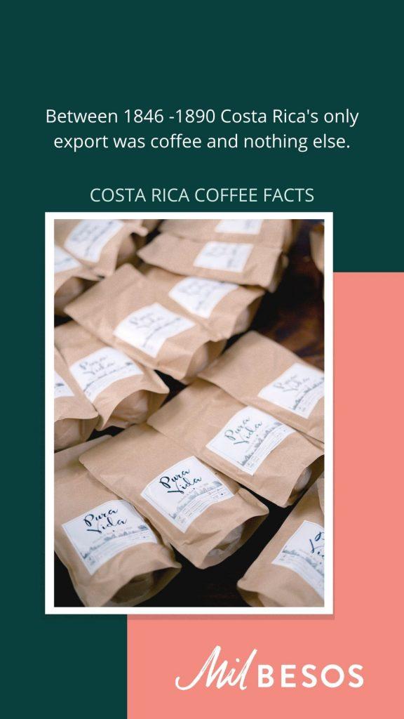 Costa Rica Coffee Export